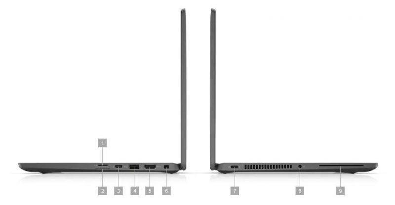 Dell Latitude 7320 Portlar