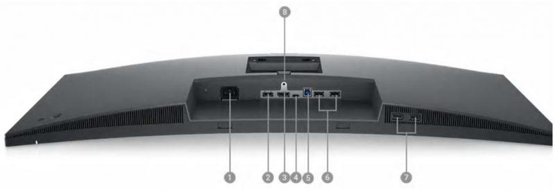 Dell P3421W Portlar
