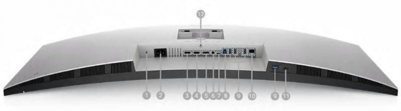 Dell U4021QW Portlar